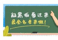 2019高考生注意!全國392所野雞大學曝光!